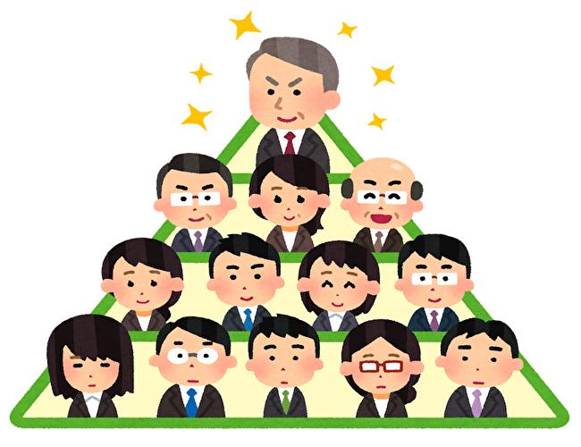 会社 組織 問題 最高 作り方 本 大賀康史 最高の組織 全員の才能を極大化する 自己啓発 ビジネス ブログ